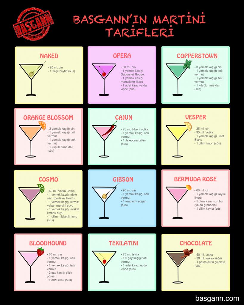 basgann-martini-cesitleri