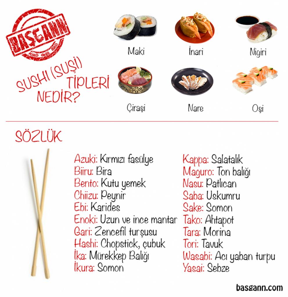 basgann-sushi-tipleri-nedir-1170x1208