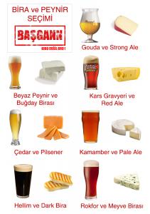 basgann-hangi-bira-hangi-peynir