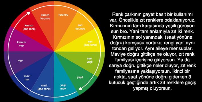 basgann-renk-kartelasi-hangi-renkler-uyumlu-aciklamali