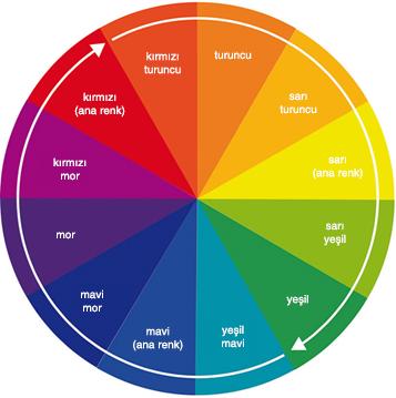 basgann-renk-kartelasi-hangi-renkler-uyumlu