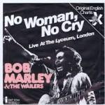 basgann-Bob-Marley-The-Wailers-No-Woman-No-Cry